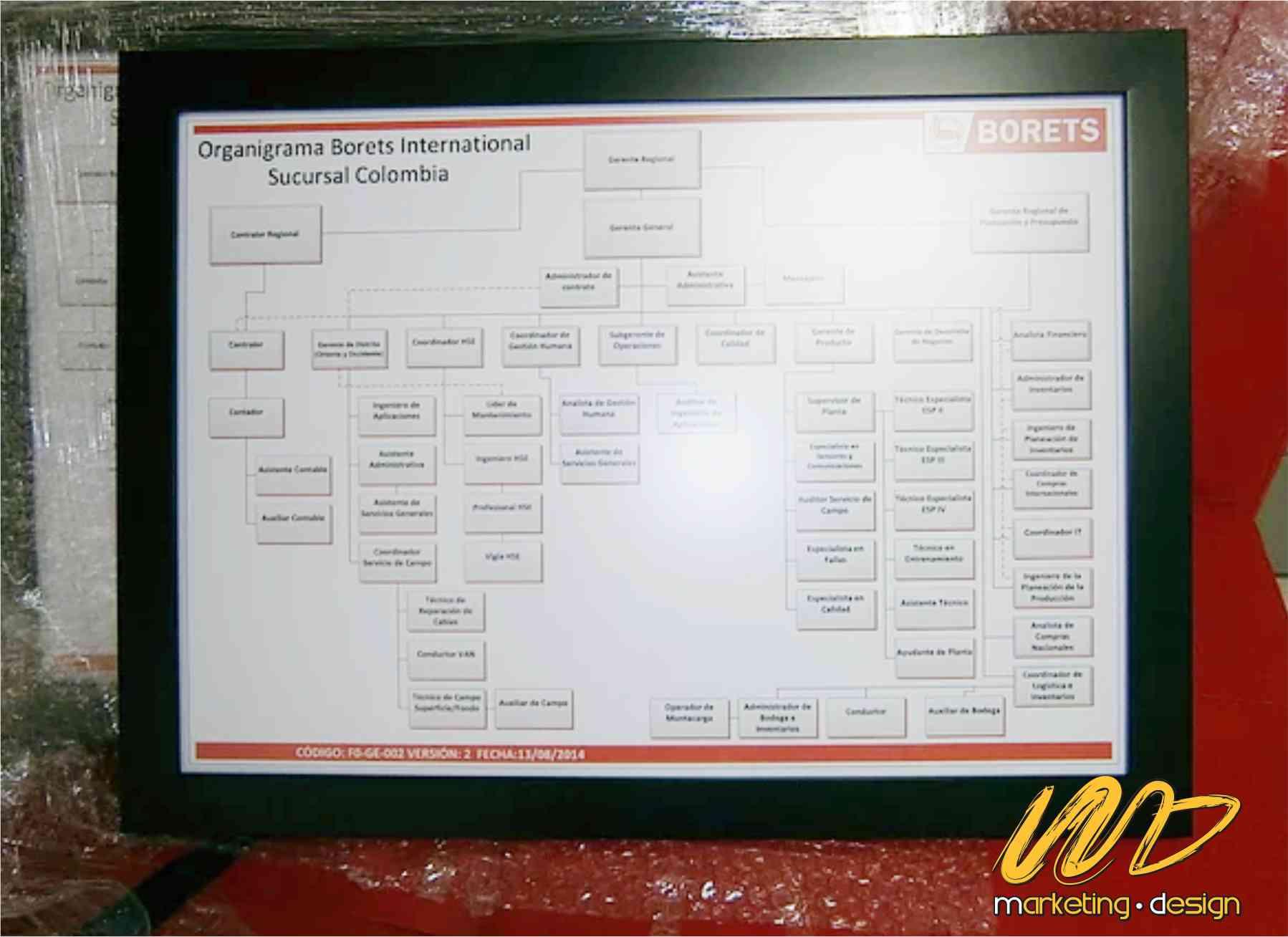 Señalización Mk Design 1713